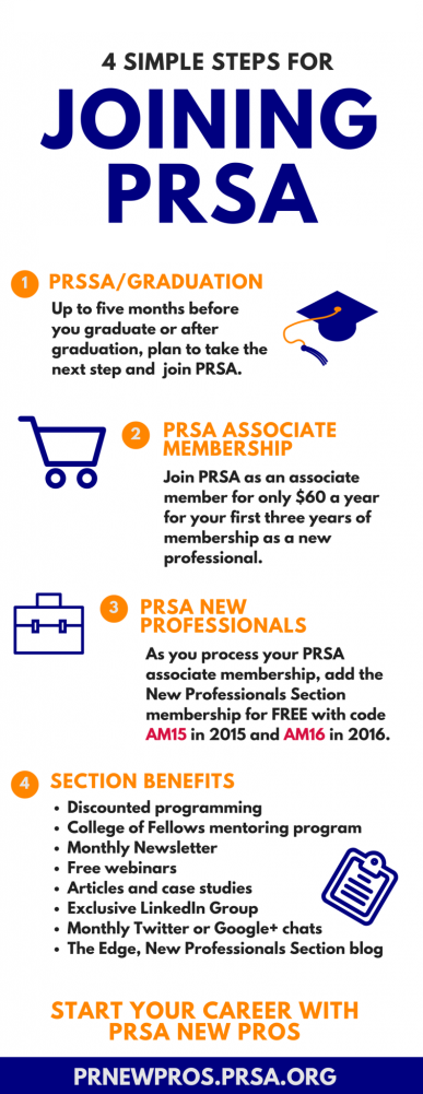 Joining PRSA.png